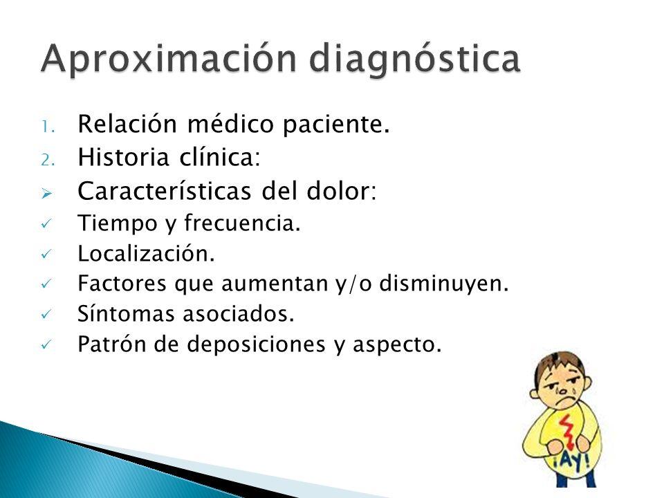 1. Relación médico paciente. 2. Historia clínica: Características del dolor: Tiempo y frecuencia. Localización. Factores que aumentan y/o disminuyen.