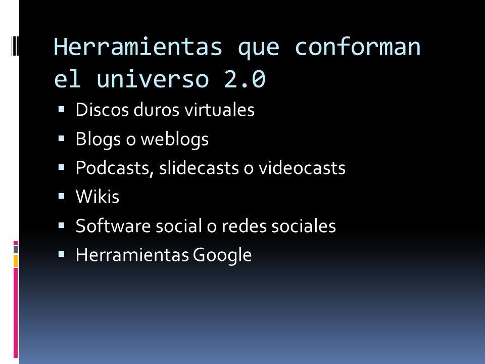 Herramientas que conforman el universo 2.0 Discos duros virtuales Blogs o weblogs Podcasts, slidecasts o videocasts Wikis Software social o redes soci