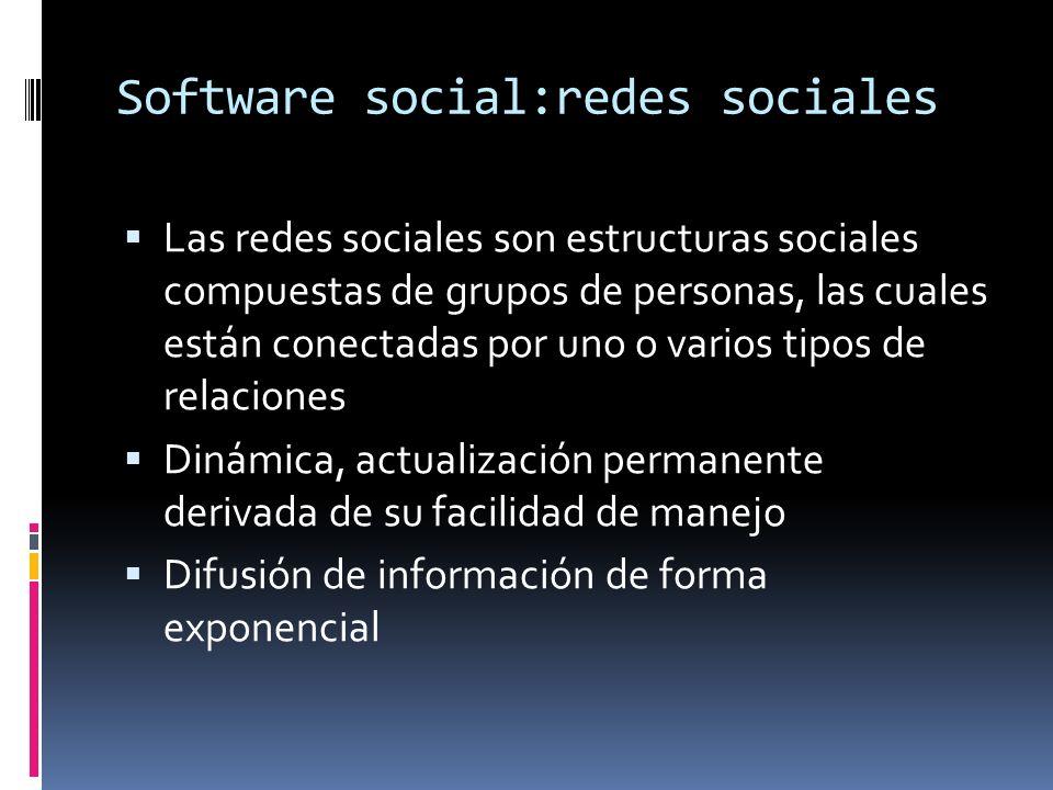 Software social:redes sociales Las redes sociales son estructuras sociales compuestas de grupos de personas, las cuales están conectadas por uno o var