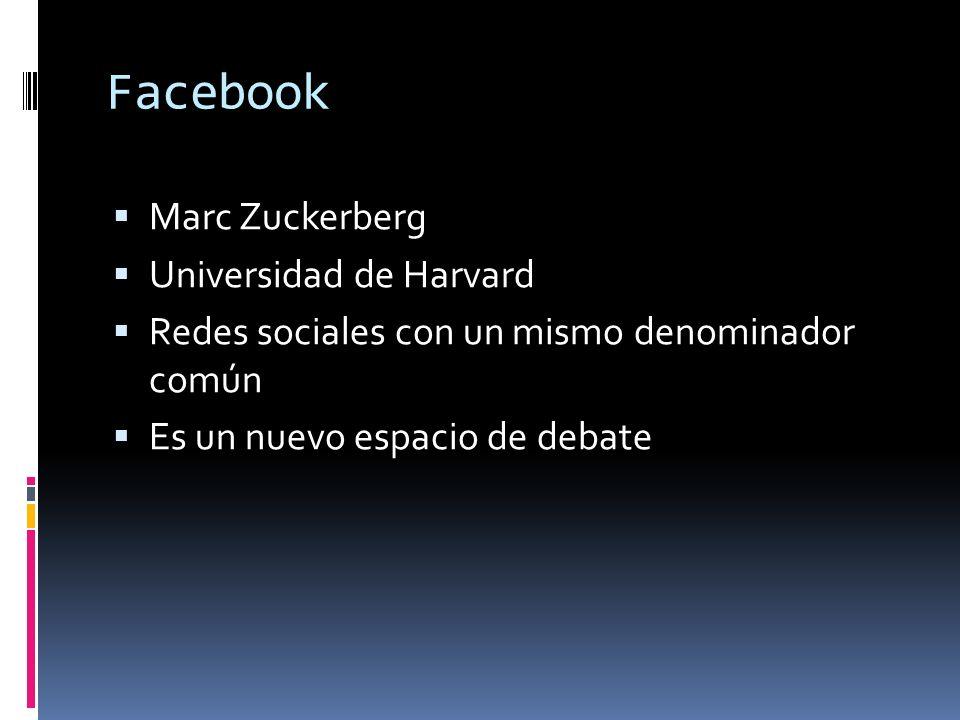 Facebook Marc Zuckerberg Universidad de Harvard Redes sociales con un mismo denominador común Es un nuevo espacio de debate