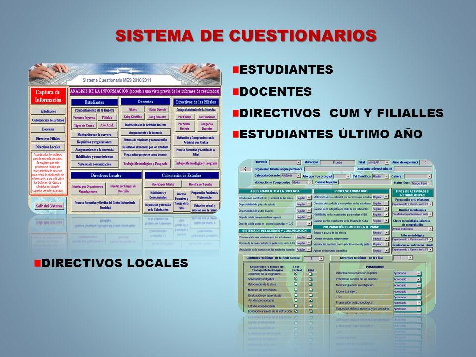 SISTEMA DE CUESTIONARIOS ESTUDIANTES DOCENTES DIRECTIVOS CUM Y FILIALLES ESTUDIANTES ÚLTIMO AÑO DIRECTIVOS LOCALES