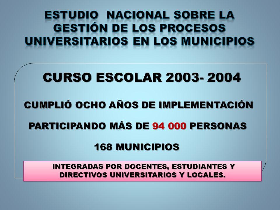CURSO ESCOLAR 2003- 2004 CUMPLIÓ OCHO AÑOS DE IMPLEMENTACIÓN INTEGRADAS POR DOCENTES, ESTUDIANTES Y DIRECTIVOS UNIVERSITARIOS Y LOCALES. INTEGRADAS PO