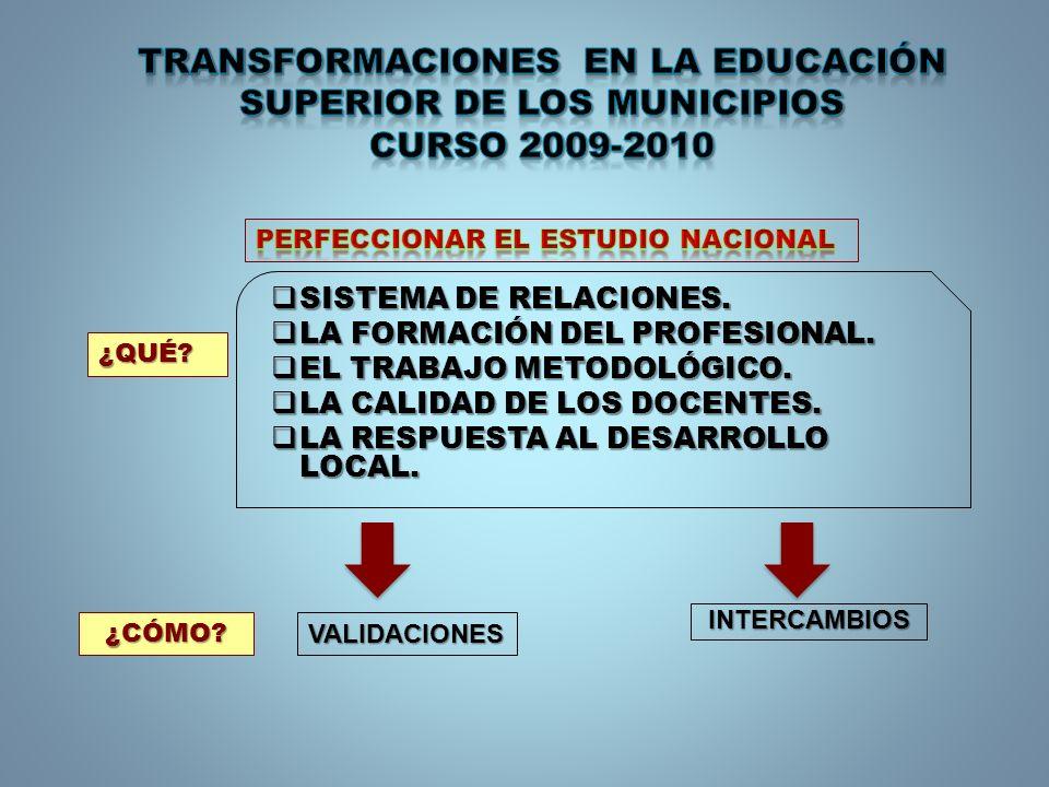 COORDINACIÓN EL SISTEMA DE RELACIONES HORIZONTALES (AUTORIDADES, ENTIDADES, FILIALES Y ACTORES SOCIALES DE LOS MUNICIPIOS) (AUTORIDADES, ENTIDADES, FILIALES Y ACTORES SOCIALES DE LOS MUNICIPIOS) VERTICALES (DIFERENTES ESTRUCTURAS DE DIRECCIÓN Y METODOLÓGICAS DE LA SEDE CENTRAL) (DIFERENTES ESTRUCTURAS DE DIRECCIÓN Y METODOLÓGICAS DE LA SEDE CENTRAL) RESPONSABILIDAD, COMPROMISO, PARTICIPACIÓN, COLABORACIÓN Y COOPERACIÓN LA EXTENSIÓN Y EL DESARROLLO DE LOS PROCESOS SUSTANTIVOS UNIVERSITARIOS EN LOS MUNICIPIOS ASEGURAMIENTO DE LOS RECURSOS FINANCIEROS, HUMANOS, MATERIALES Y DE TIEMPO VINCULADOS CON LOS MISMOS CARACTERIZADA PERTINENCIA Y RACIONALIDAD.
