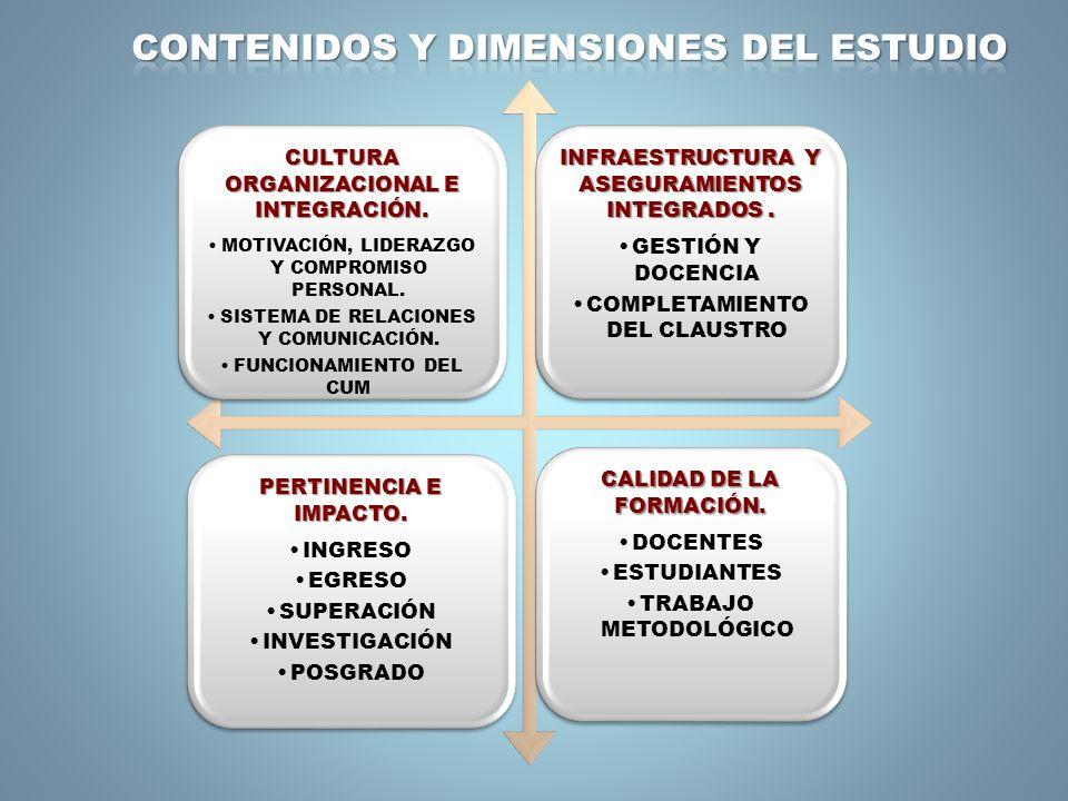CULTURA ORGANIZACIONAL E INTEGRACIÓN. MOTIVACIÓN, LIDERAZGO Y COMPROMISO PERSONAL. SISTEMA DE RELACIONES Y COMUNICACIÓN. FUNCIONAMIENTO DEL CUM INFRAE