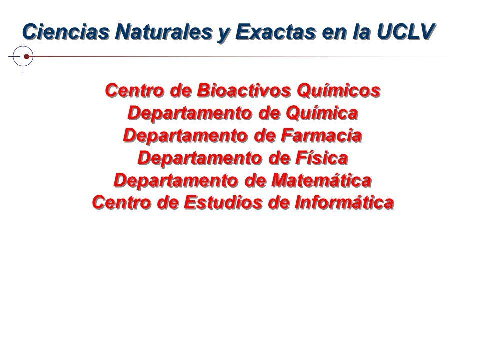 Ciencias Naturales y Exactas en la UCLV Centro de Bioactivos Químicos Departamento de Química Departamento de Farmacia Departamento de Física Departam