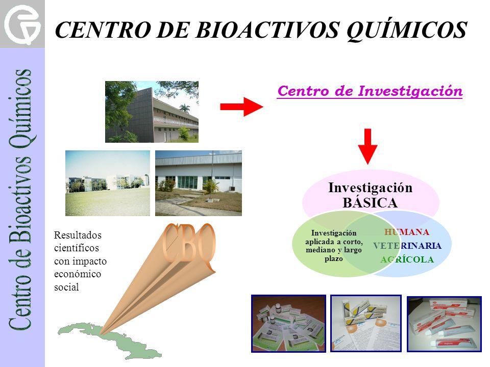 CENTRO DE BIOACTIVOS QUÍMICOS Centro de Investigación Investigación BÁSICA HUMANA VETERINARIA AGRÍCOLA Investigación aplicada a corto, mediano y largo