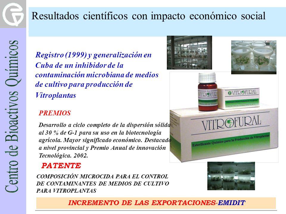 Resultados científicos con impacto económico social Registro (1999) y generalización en Cuba de un inhibidor de la contaminación microbiana de medios