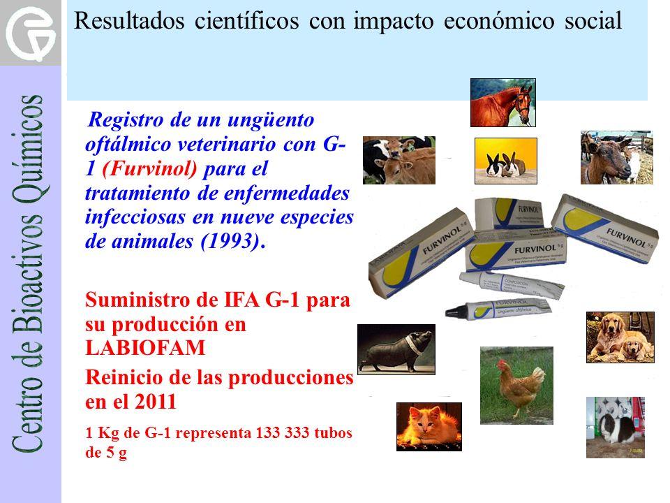 Resultados científicos con impacto económico social Registro de un ungüento oftálmico veterinario con G- 1 (Furvinol) para el tratamiento de enfermeda