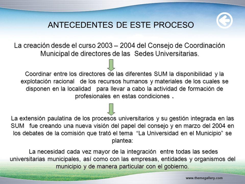 www.themegallery.com ANTECEDENTES DE ESTE PROCESO La creación desde el curso 2003 – 2004 del Consejo de Coordinación Municipal de directores de las Sedes Universitarias.