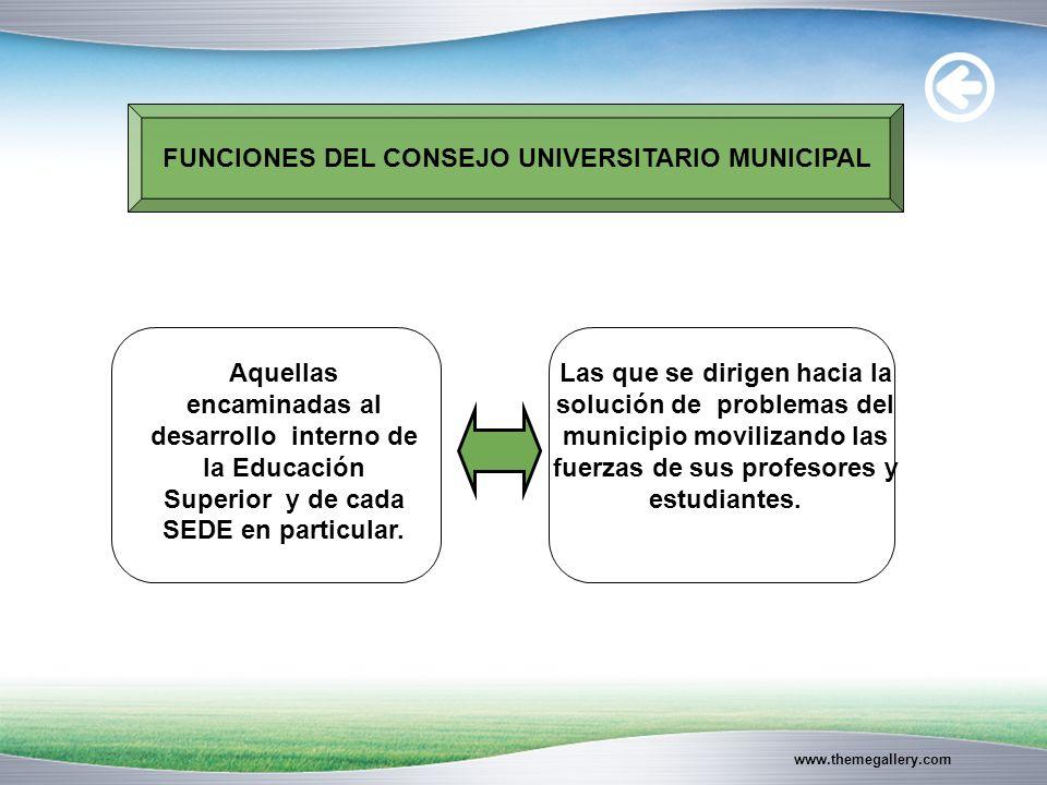 www.themegallery.com FUNCIONES DEL CONSEJO UNIVERSITARIO MUNICIPAL Aquellas encaminadas al desarrollo interno de la Educación Superior y de cada SEDE en particular.