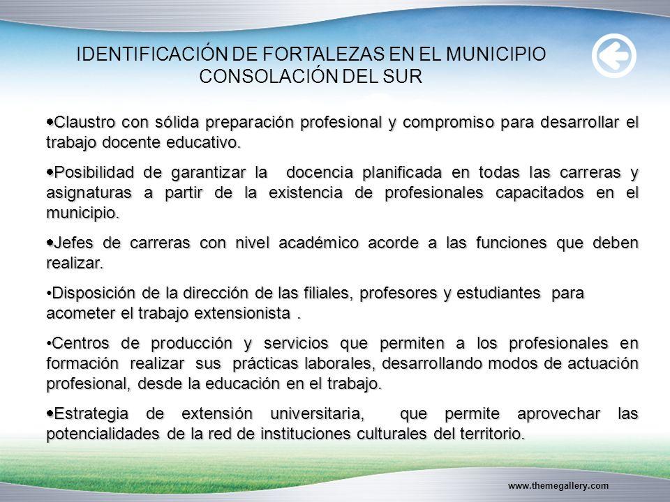 www.themegallery.com IDENTIFICACIÓN DE FORTALEZAS EN EL MUNICIPIO CONSOLACIÓN DEL SUR Claustro con sólida preparación profesional y compromiso para desarrollar el trabajo docente educativo.