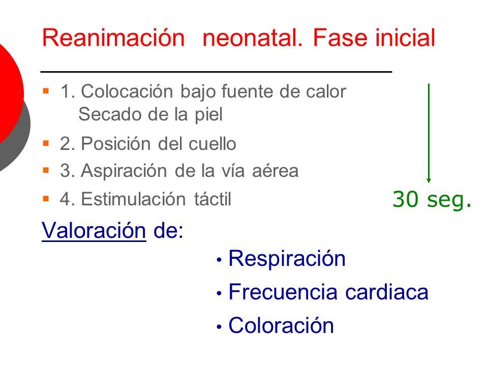 Reanimación neonatal. Fase inicial 1. Colocación bajo fuente de calor Secado de la piel 2. Posición del cuello 3. Aspiración de la vía aérea 4. Estimu