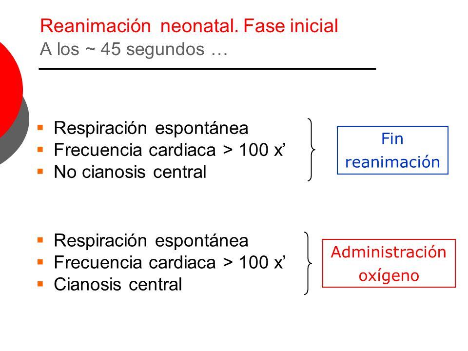 Reanimación neonatal. Fase inicial A los ~ 45 segundos … Respiración espontánea Frecuencia cardiaca > 100 x No cianosis central Respiración espontánea