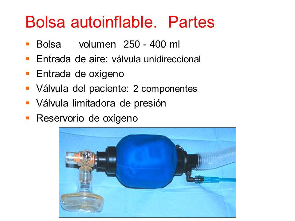 Bolsa autoinflable. Partes Bolsa volumen 250 - 400 ml Entrada de aire: válvula unidireccional Entrada de oxígeno Válvula del paciente: 2 componentes V