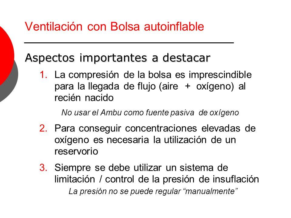 Ventilación con Bolsa autoinflable Aspectos importantes a destacar 1.La compresión de la bolsa es imprescindible para la llegada de flujo (aire + oxíg