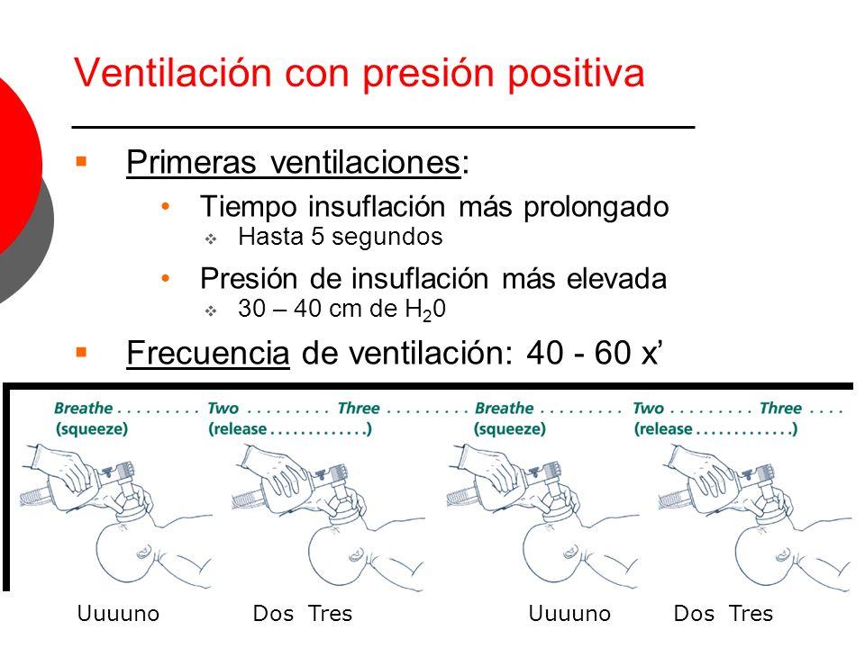 Ventilación con presión positiva Primeras ventilaciones: Tiempo insuflación más prolongado Hasta 5 segundos Presión de insuflación más elevada 30 – 40