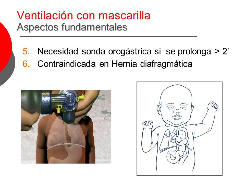 Aspectos fundamentales Ventilación con mascarilla Aspectos fundamentales 5.Necesidad sonda orogástrica si se prolonga > 2 6.Contraindicada en Hernia d