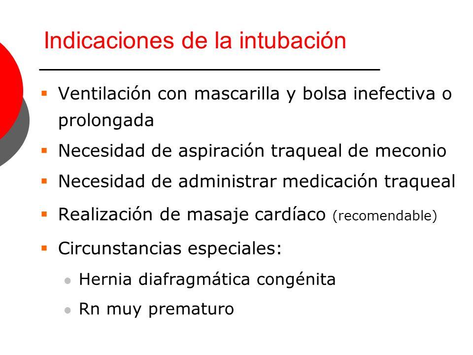 Ventilación con mascarilla y bolsa inefectiva o prolongada Necesidad de aspiración traqueal de meconio Necesidad de administrar medicación traqueal Re