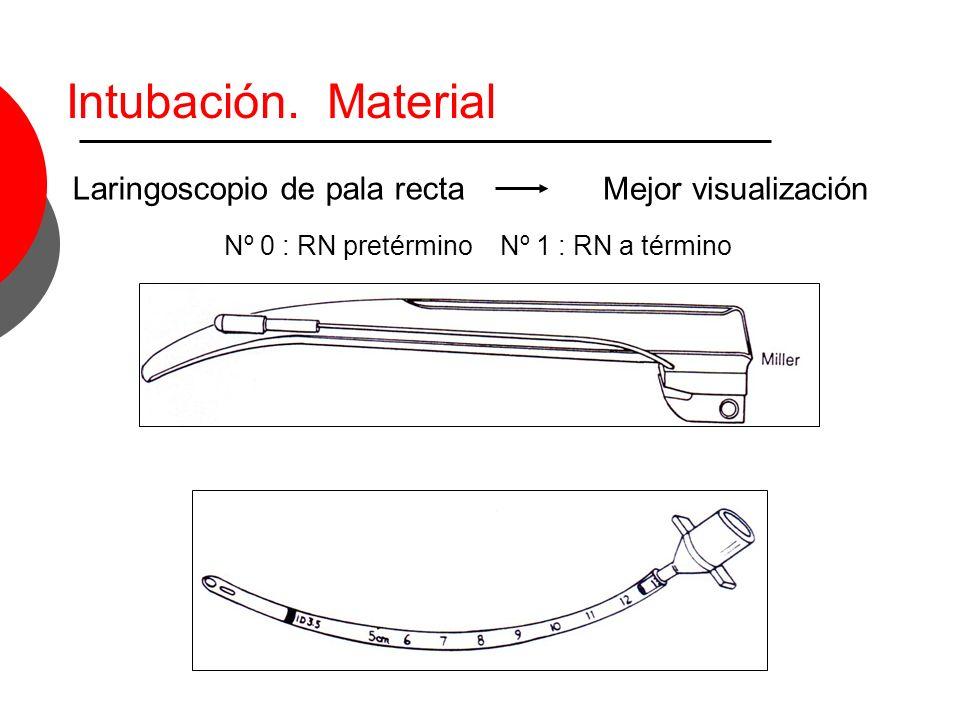 Laringoscopio de pala recta Mejor visualización Nº 0 : RN pretérmino Nº 1 : RN a término Intubación. Material