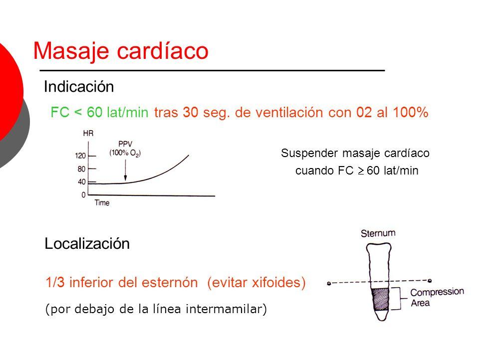 Masaje cardíaco FC < 60 lat/min tras 30 seg. de ventilación con 02 al 100% Suspender masaje cardíaco cuando FC 60 lat/min Indicación Localización 1/3
