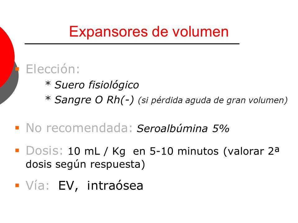 Elección: * Suero fisiológico * Sangre O Rh(-) (si pérdida aguda de gran volumen) No recomendada: Seroalbúmina 5% Dosis: 10 mL / Kg en 5-10 minutos (v