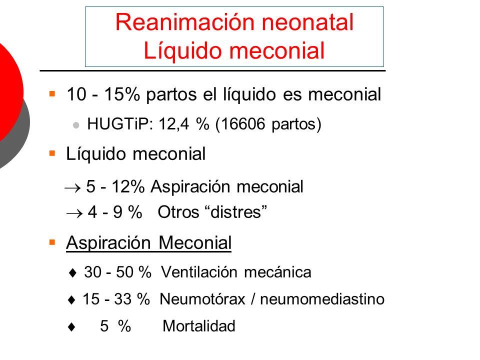 Reanimación neonatal Líquido meconial 10 - 15% partos el líquido es meconial HUGTiP: 12,4 % (16606 partos) Líquido meconial 5 - 12% Aspiración meconia