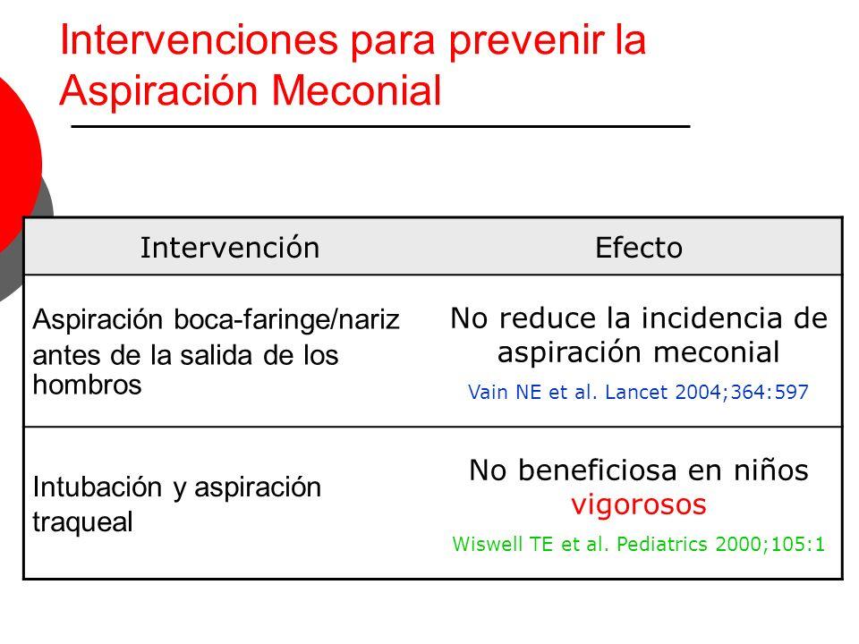 Intervenciones para prevenir la Aspiración Meconial IntervenciónEfecto Aspiración boca-faringe/nariz antes de la salida de los hombros No reduce la in