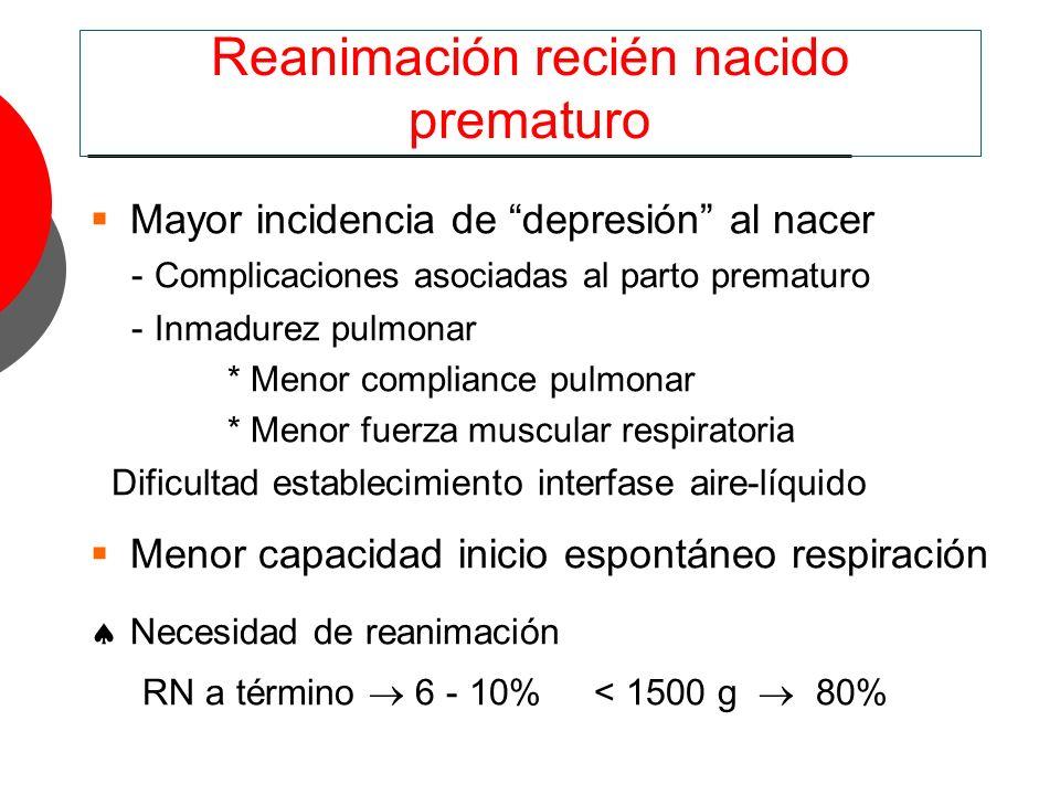 Reanimación recién nacido prematuro Mayor incidencia de depresión al nacer - Complicaciones asociadas al parto prematuro - Inmadurez pulmonar * Menor