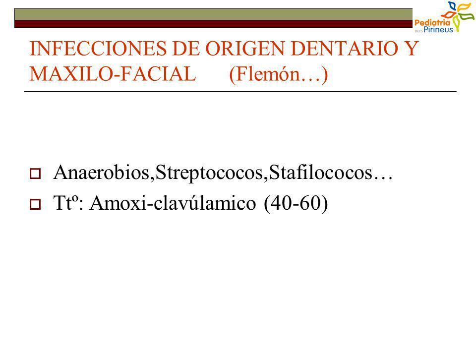 INFECCIONES DE ORIGEN DENTARIO Y MAXILO-FACIAL (Flemón…) Anaerobios,Streptococos,Stafilococos… Ttº: Amoxi-clavúlamico (40-60)
