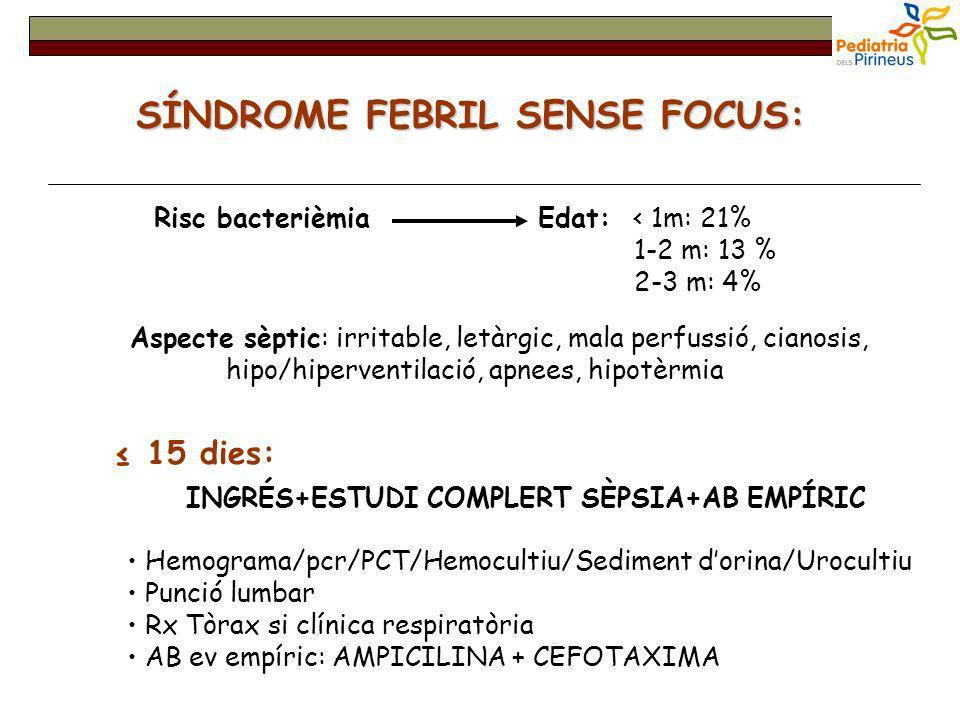 SÍNDROME FEBRIL SENSE FOCUS: Risc bacterièmiaEdat: < 1m: 21% 1-2 m: 13 % 2-3 m: 4% Aspecte sèptic: irritable, letàrgic, mala perfussió, cianosis, hipo