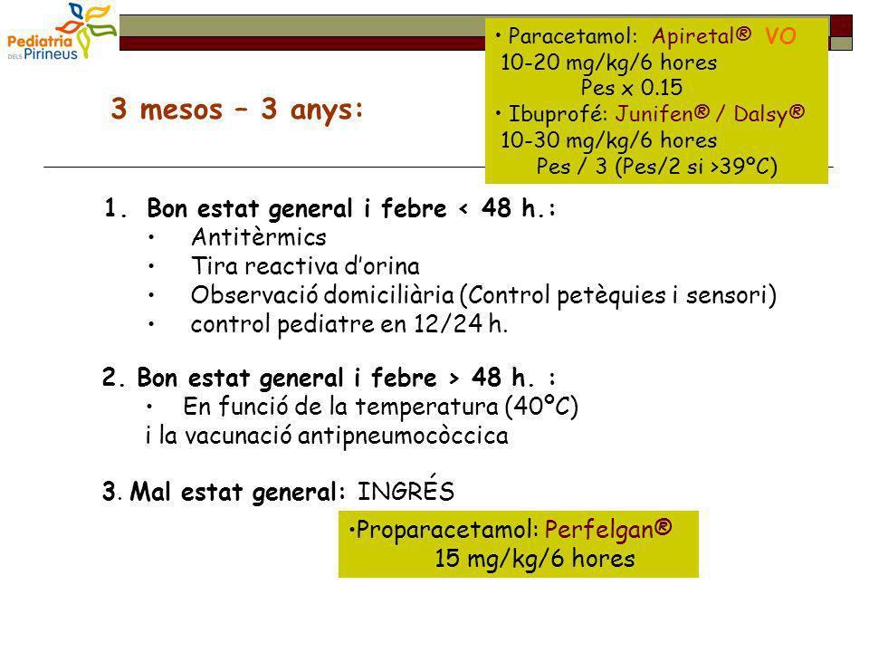 3 mesos – 3 anys: 1.Bon estat general i febre < 48 h.: Antitèrmics Tira reactiva dorina Observació domiciliària (Control petèquies i sensori) control