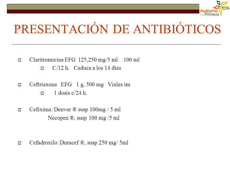 Claritromicina EFG 125,250 mg/5 ml 100 ml C/12 h. Caduca a los 14 días Ceftriaxona EFG 1 g, 500 mg Viales im 1 dosis c/24 h. Cefixima: Denvar ® susp 1