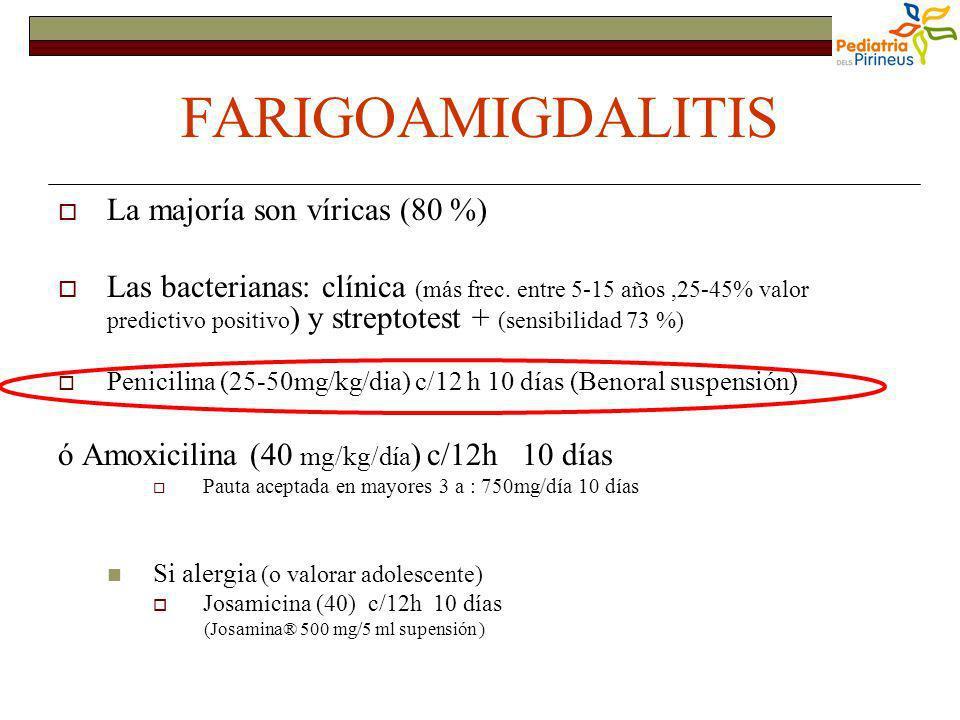 La majoría son víricas (80 %) Las bacterianas: clínica (más frec. entre 5-15 años,25-45% valor predictivo positivo ) y streptotest + (sensibilidad 73
