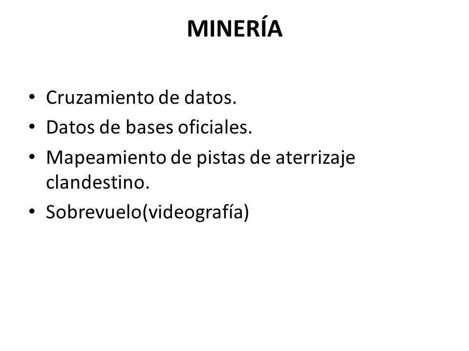 MINERÍA Cruzamiento de datos. Datos de bases oficiales.
