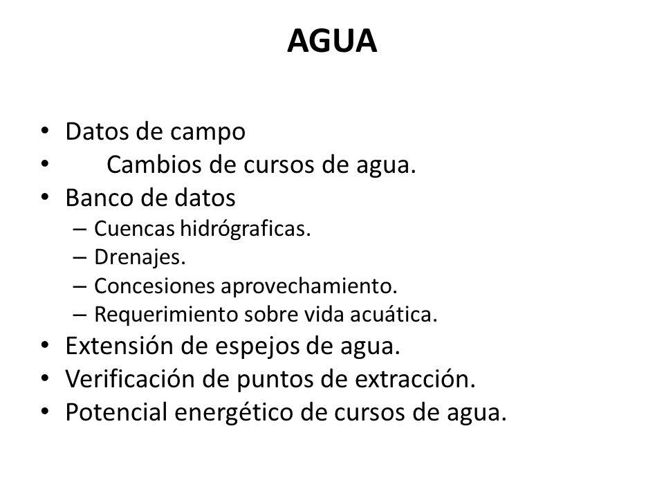 AGUA Datos de campo Cambios de cursos de agua. Banco de datos – Cuencas hidrógraficas. – Drenajes. – Concesiones aprovechamiento. – Requerimiento sobr