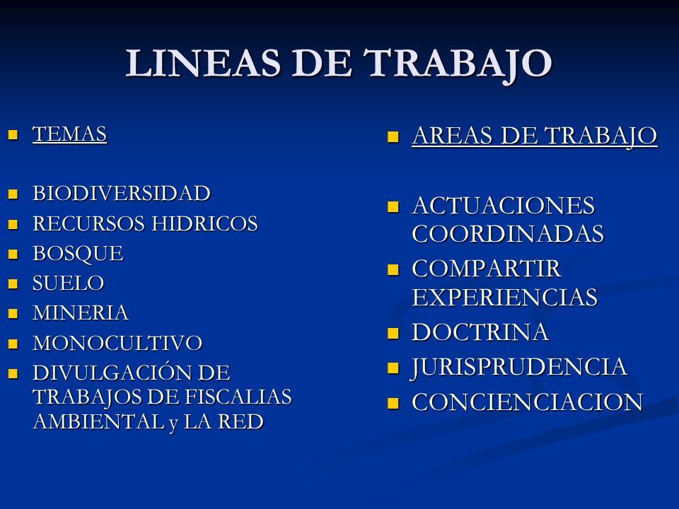 LINEAS DE TRABAJO TEMAS TEMAS BIODIVERSIDAD BIODIVERSIDAD RECURSOS HIDRICOS RECURSOS HIDRICOS BOSQUE BOSQUE SUELO SUELO MINERIA MINERIA MONOCULTIVO MONOCULTIVO DIVULGACIÓN DE TRABAJOS DE FISCALIAS AMBIENTAL y LA RED DIVULGACIÓN DE TRABAJOS DE FISCALIAS AMBIENTAL y LA RED AREAS DE TRABAJO AREAS DE TRABAJO ACTUACIONES COORDINADAS ACTUACIONES COORDINADAS COMPARTIR EXPERIENCIAS COMPARTIR EXPERIENCIAS DOCTRINA DOCTRINA JURISPRUDENCIA JURISPRUDENCIA CONCIENCIACION CONCIENCIACION