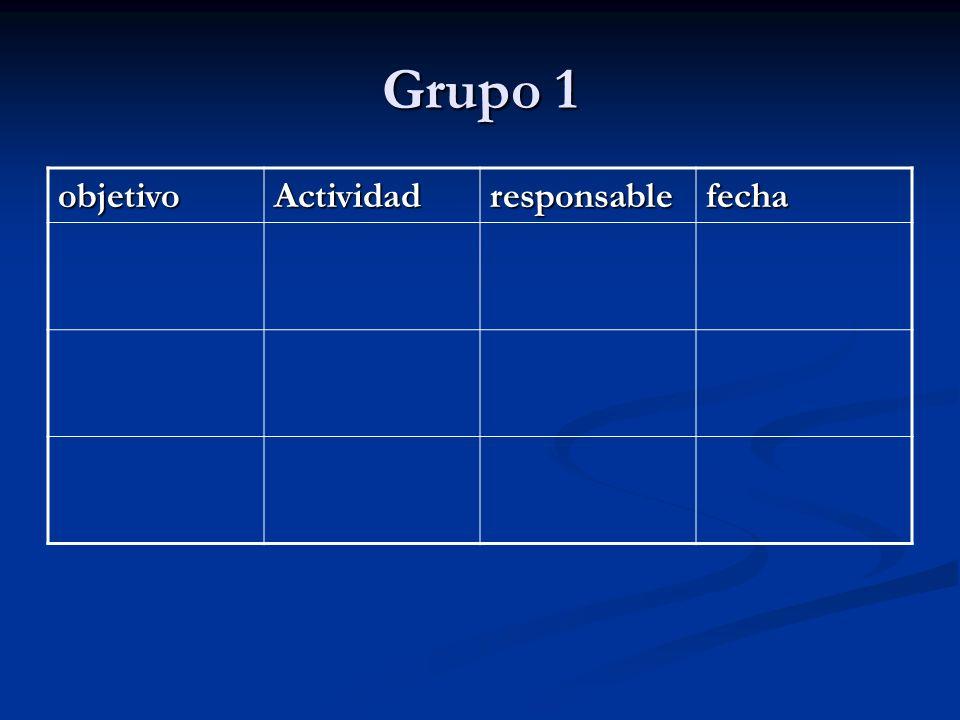Grupo 1 objetivoActividadresponsablefecha