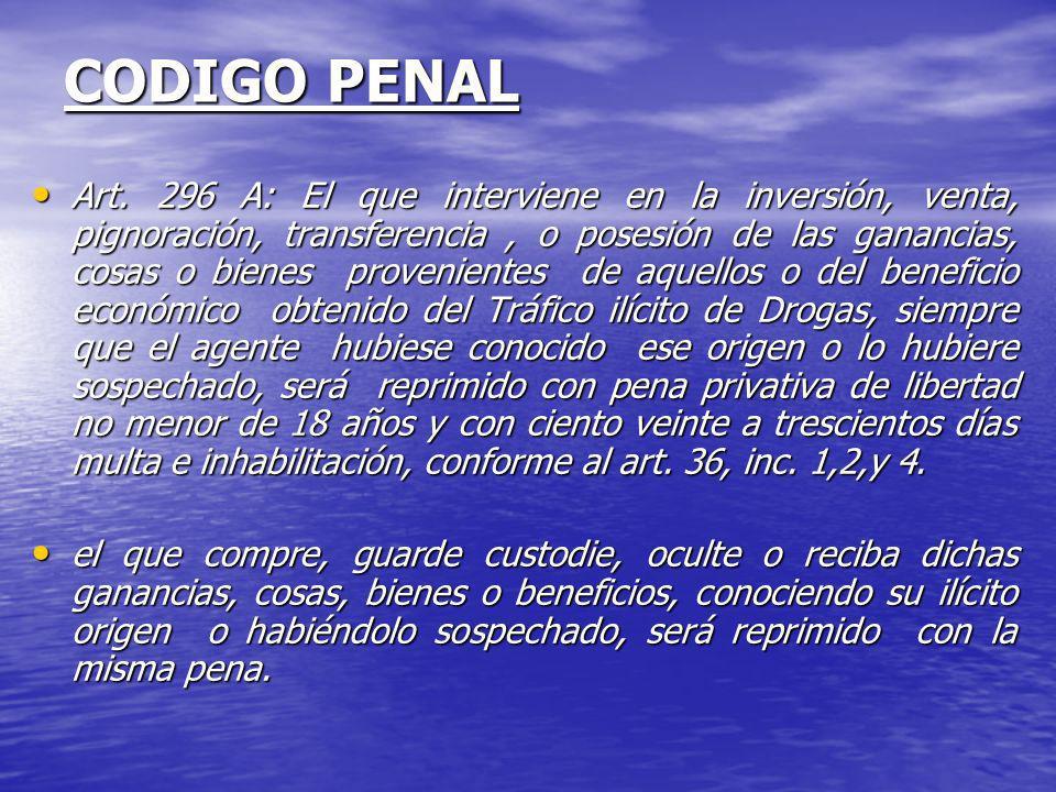 CODIGO PENAL Art. 296 A: El que interviene en la inversión, venta, pignoración, transferencia, o posesión de las ganancias, cosas o bienes proveniente