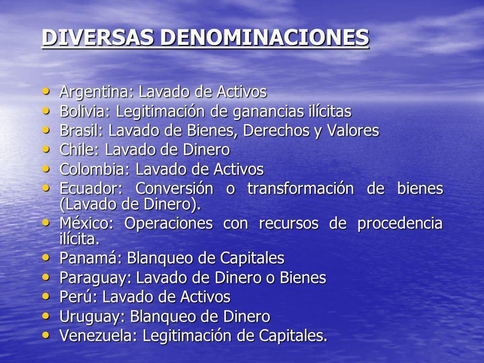 DIVERSAS DENOMINACIONES Argentina: Lavado de Activos Argentina: Lavado de Activos Bolivia: Legitimación de ganancias ilícitas Bolivia: Legitimación de