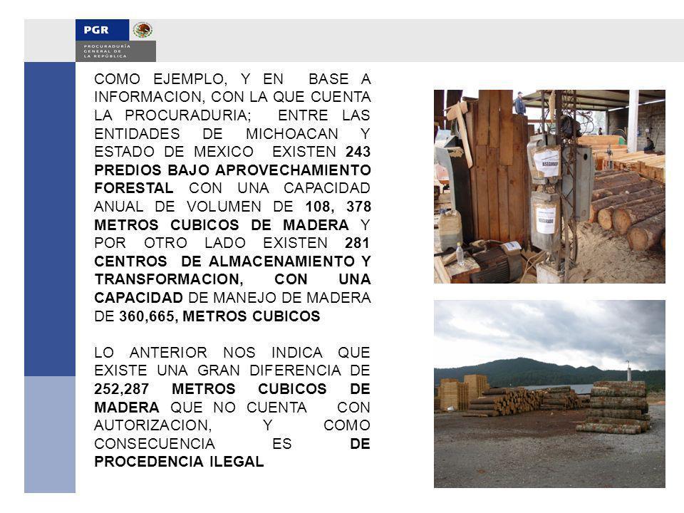 COMO EJEMPLO, Y EN BASE A INFORMACION, CON LA QUE CUENTA LA PROCURADURIA; ENTRE LAS ENTIDADES DE MICHOACAN Y ESTADO DE MEXICO EXISTEN 243 PREDIOS BAJO