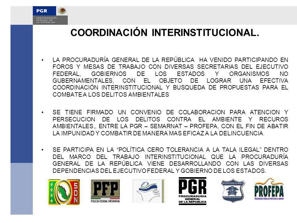 COORDINACIÓN INTERINSTITUCIONAL. LA PROCURADURÍA GENERAL DE LA REPÚBLICA HA VENIDO PARTICIPANDO EN FOROS Y MESAS DE TRABAJO CON DIVERSAS SECRETARIAS D