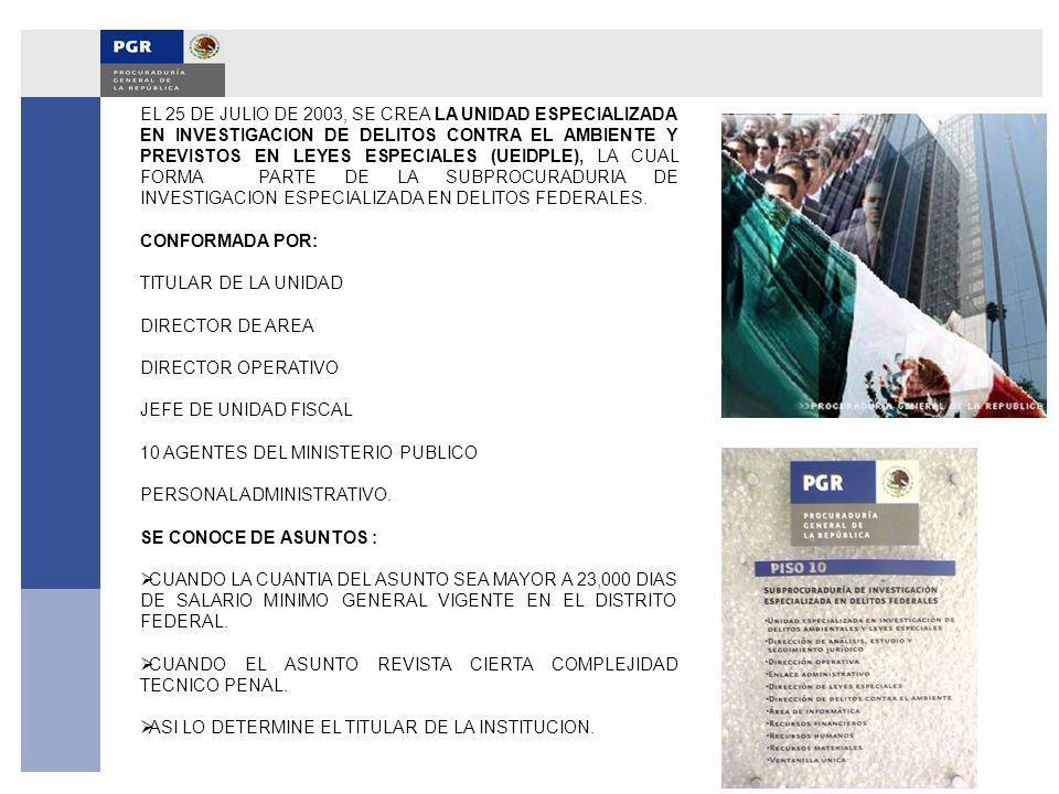 EL 25 DE JULIO DE 2003, SE CREA LA UNIDAD ESPECIALIZADA EN INVESTIGACION DE DELITOS CONTRA EL AMBIENTE Y PREVISTOS EN LEYES ESPECIALES (UEIDPLE), LA C