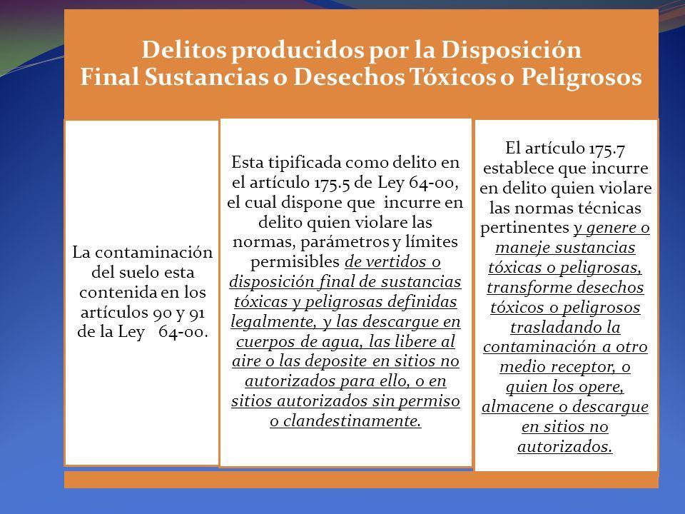 Delitos producidos por la Disposición Final Sustancias o Desechos Tóxicos o Peligrosos La contaminación del suelo esta contenida en los artículos 90 y