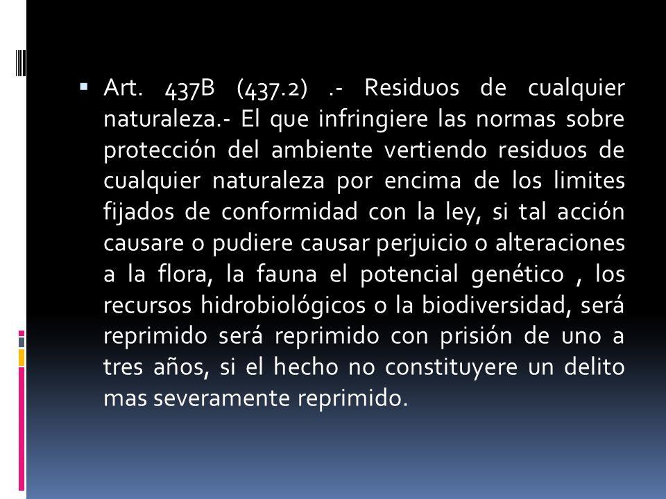 Art. 437B (437.2).- Residuos de cualquier naturaleza.- El que infringiere las normas sobre protección del ambiente vertiendo residuos de cualquier nat