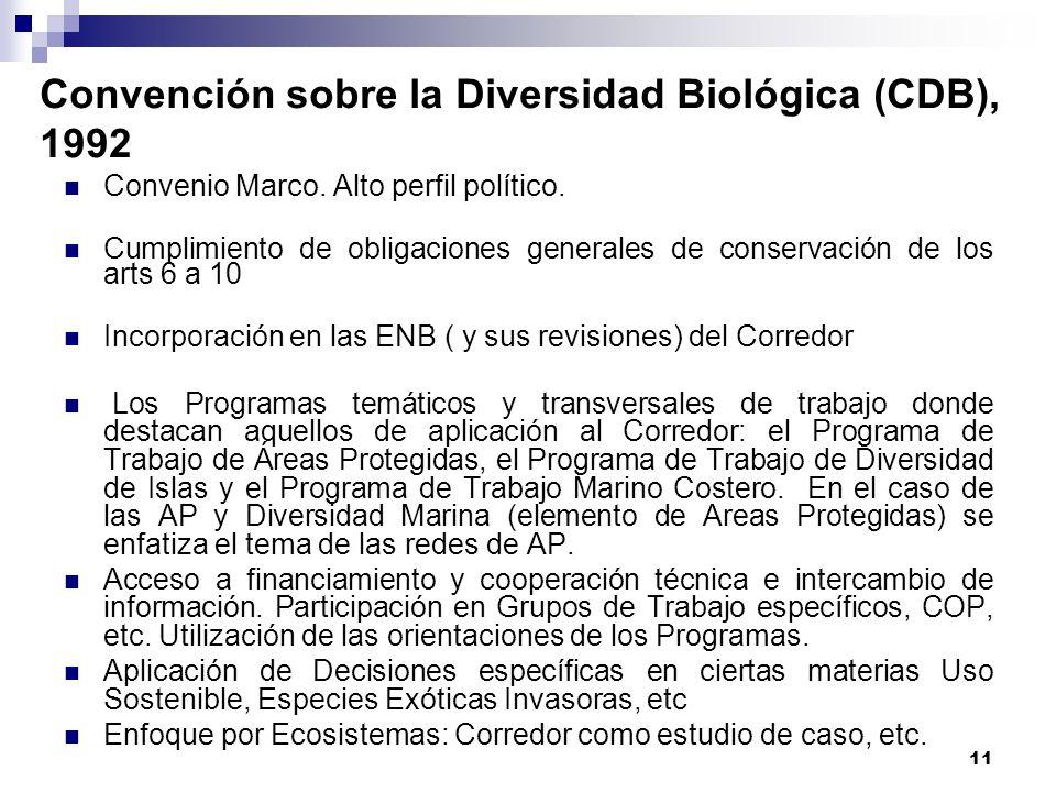 11 Convención sobre la Diversidad Biológica (CDB), 1992 Convenio Marco. Alto perfil político. Cumplimiento de obligaciones generales de conservación d