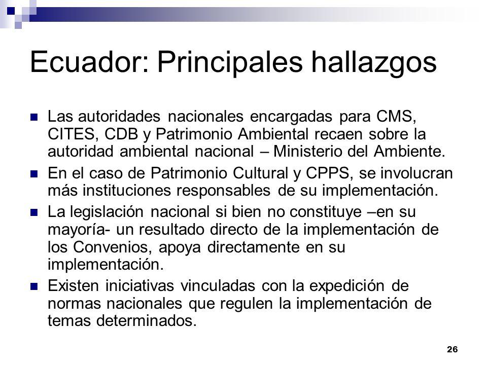 26 Ecuador: Principales hallazgos Las autoridades nacionales encargadas para CMS, CITES, CDB y Patrimonio Ambiental recaen sobre la autoridad ambienta