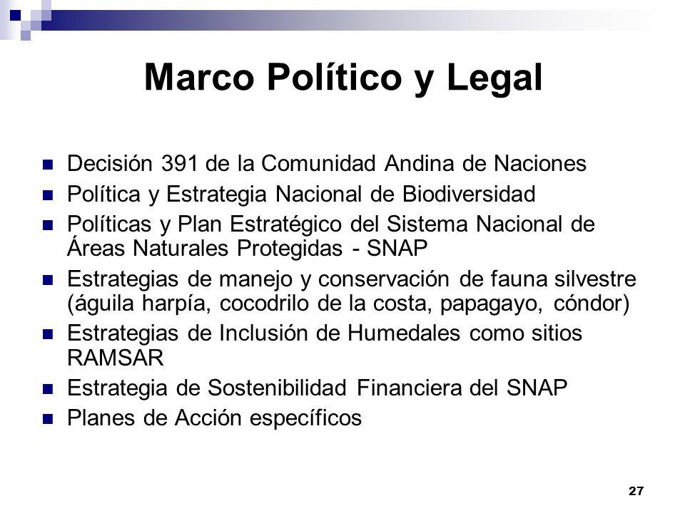 27 Marco Político y Legal Decisión 391 de la Comunidad Andina de Naciones Política y Estrategia Nacional de Biodiversidad Políticas y Plan Estratégico