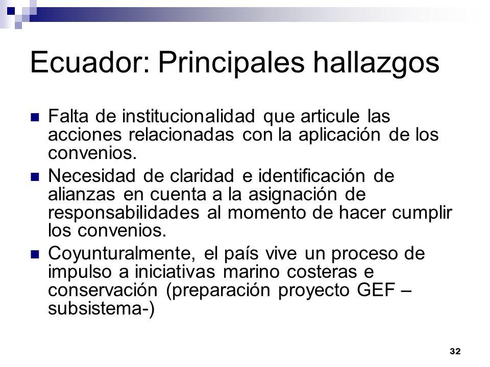 32 Ecuador: Principales hallazgos Falta de institucionalidad que articule las acciones relacionadas con la aplicación de los convenios. Necesidad de c