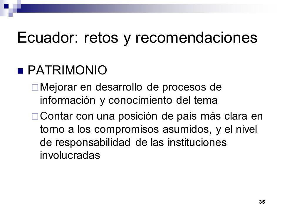 35 Ecuador: retos y recomendaciones PATRIMONIO Mejorar en desarrollo de procesos de información y conocimiento del tema Contar con una posición de paí