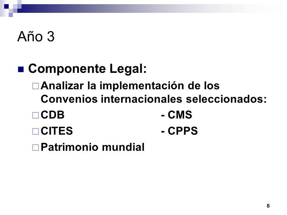 5 Año 3 Componente Legal: Analizar la implementación de los Convenios internacionales seleccionados: CDB- CMS CITES- CPPS Patrimonio mundial